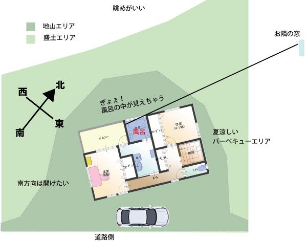 建物配置1