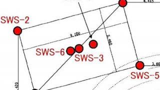 SWS測定位置